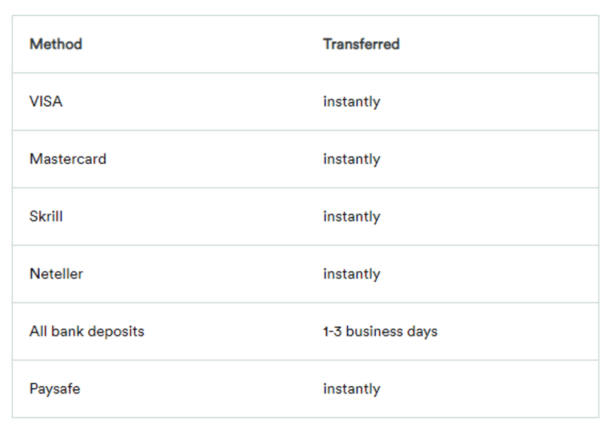 Casumo Spielothek deposit options and how fast the money arrives https://www.onlinecasinorank.org